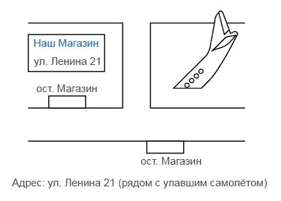 Схема проезда. Совет по составлению