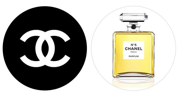 Бренд Coco Chanel