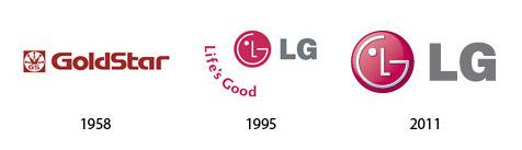 Логотипы LG